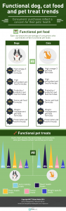 Functional-Trends-INFOGRAPHIC